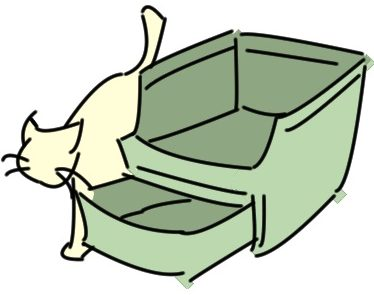 猫トイレ システムタイプ