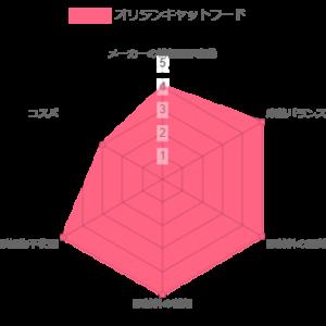 オリジン キャットフードランキング レーザーチャート